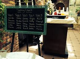 Seating Chart For Guests At My Daughters Bridal Shower At