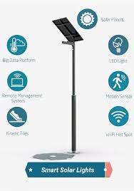 Eco City Solar Lights Smartcity Pole Powered By Solar Energy Simply More Than