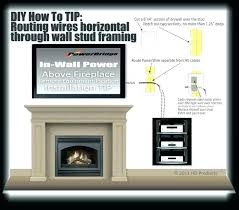 over fireplace ideas mounting a full size of living rooms best tv gas design modern above over fireplace