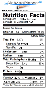 nutrition facts of fruits