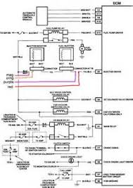 similiar ez wiring keywords ez wiring harness diagram image wiring diagram engine