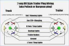 7 way trailer  u0026 rv plug diagram  u2013 aj s truck  u0026 trailer center 7