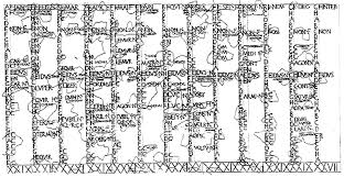 Roman Calendar Wikipedia
