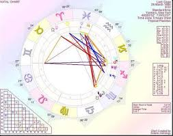 Lady Gaga Birth Chart Lady Gaga Brave Artistic And Very Switched On Paperblog