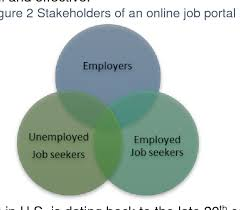 Best Job Portal In Usa Pdf Selection Of A Best Online Job Portal In The United