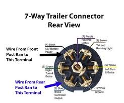 silverado trailer wiring diagram silverado image chevy trailer wiring chevy auto wiring diagram schematic on silverado trailer wiring diagram