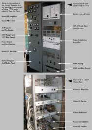 Cg1 Design Cg1 Transmitters British Heritage Television