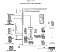 2007 tacoma fuse diagram data wiring diagram today toyota tacoma questions i tried to hook up my trailer to my 06 ford escape fuse diagram 2007 tacoma fuse diagram