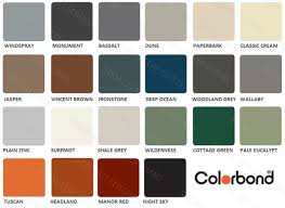 Custom Orb Colour Chart Resene Paint Colour Matches To Colorbond