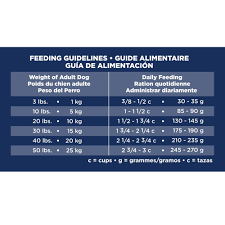Eukanuba Senior Dog Food 30 Lbs In 2019 Dog Food Recipes