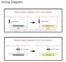 similiar magnetic ballasts wiring keywords magnetic to electronic ballast wiring 3 lamp ballast wiring diagram 4