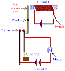 induction loop detector diagram wiring diagram for car engine electric fence gate diagram together simple copper wiring diagram as well mag ic circuits explained