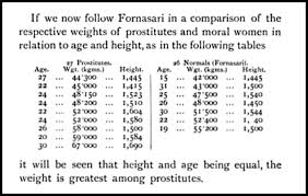 Victorian Fat Shaming Harsh Words On Weight From The 19th