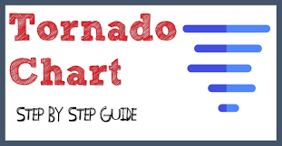 How To Do A Tornado Chart In Excel How To Create A Tornado Chart In Excel Sensitivity Analysis