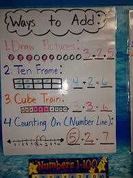 First Grade Math Addition Strategies Math First Grade