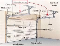 garage door safety how can i fix the broken spring on my garage door opener the