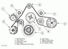 2014 jeep patriot 2 4l engine diagram complete wiring diagrams \u2022 2014 Jeep Wiring Schematic at 2014 Jeep Patriot Lighting Wiring Diagram