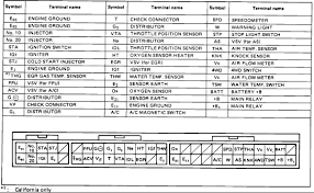 toyota car radio stereo audio wiring diagram autoradio connector 3rd gen 4runner stereo wiring at 2002 Toyota 4runner Radio Wiring Diagram