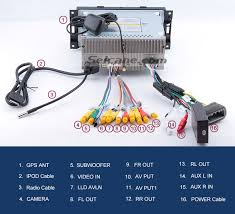 detailed upgrade steps for a 2006 2007 jeep commander radio car wiring diagram for jeep commander