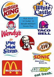 quick list of fast food points plus with 10 under 10 weight watchers i like to keep this list with me when i m traveling in case we make a quick stop