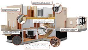 Concrete Design Forms Earthquake Resistant Buildblock Insulating Concrete Forms