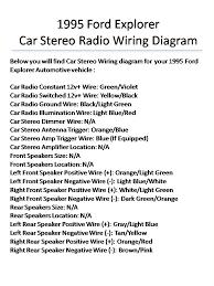 1995 ford explorer wiring diagram radio freddryer co 95 f150 radio wiring harness 1995 ford explorer eddie bauer edition stereo wiring diagram wire rh lakitiki co 94 radio