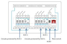 2008 ford focus radio wiring diagram images box wiring diagram moreover jeep grand cherokee radio wiring diagram