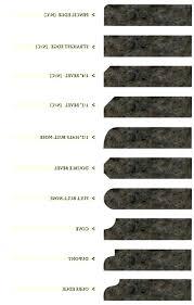 countertop edge options granite edge options good granite edge types 3 granite counter edge design options countertop edge options posted in