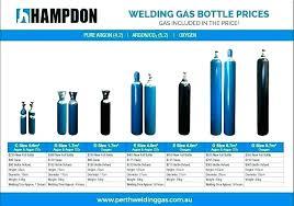 Welding Gas Tank Sizes Dbazaar Co