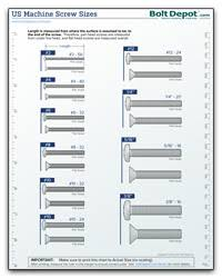 Metric Fine Thread Chart Pdf Bolt Depot Printable Fastener Tools