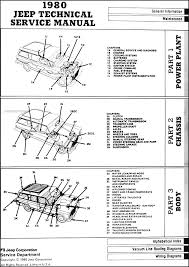 1980 jeep cj7 wiring diagram 1980 automotive wiring diagrams description 1980jeeporm toc jeep cj wiring diagram