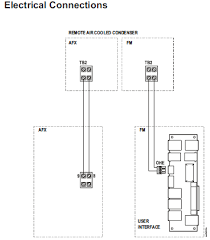 ohe condenser wiring diagrams for afx and fm units faqs ohe condenser wiring diagrams for afx and fm units faqs schneider electric