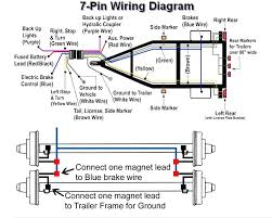 basic trailer wiring 4 wire flat diagram ripping 7 carlplant trailer wiring color code at Basic 4 Wire Trailer Wiring Diagram