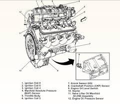 Diagram Of How A Lmm Engine LML Duramax Engine