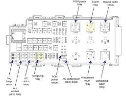 police lights wiring diagram brandforesight co 2014 dodge charger rt wiring diagram 2013 se fuse box 1969 stereo