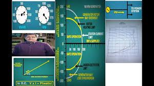 Lesson 10 Generator Capability Curve