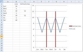 Add Horizontal Line To Excel Chart 3 Ways To Create Vertical Lines In An Excel Line Chart