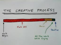 creative timelines for school projects creative timeline projects personal timelines surfin through second