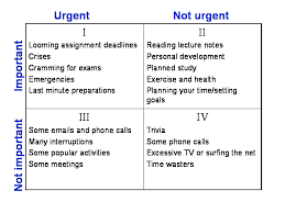 time management log time management and students activity log exercise