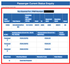 50 Always Up To Date Irctc Train Chart Preparation Time