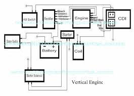 110cc electric start wiring diagram images wiring diagram 110cc electric start wiring diagram images wiring diagram motorcycle chinese 125 yamaha 110cc 4 wheeler wiring diagram