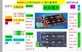 ramps 1 4 or ramps 1 5 board robotdigg ramps 1.4 wiring diagram Ramps Wiring Diagram #35