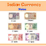 Indian Currency Chart For School Project Money For Kids Money Worksheets Conversion Of Money
