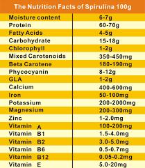 Nutritional Facts Of Spirulina Spirulina Vitamin B2