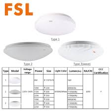 Fsl Lighting Catalogue 2019 Fsl Ac 220v 240v 8w 10w 15w 22w Round Ceiling Light 6500k