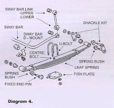 1987 ford fuse box diagram wirdig fuse boxes diagram furthermore jeep wrangler yj 1990 wiring diagram
