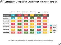 Comparison Chart Slide Team