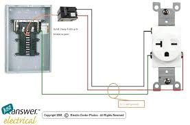 220v receptacle leviton outlet wiring diagram plug types dryer 220v receptacle