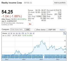 Time To Buy The Monthly Dividend Company Realty Income