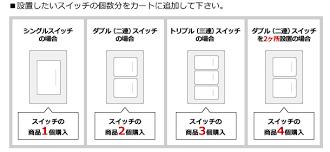 「スイッチ 交換」の画像検索結果